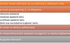 WWP_10_19_ATOPIA_I_ATOPOWE_ZAPALENIE_SKORY_RYC_2