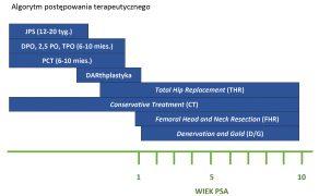 WWP_9_20_chirurgia_RENESANS_OSTEOTOMII_KOREKCYJNYCH_RYC_1