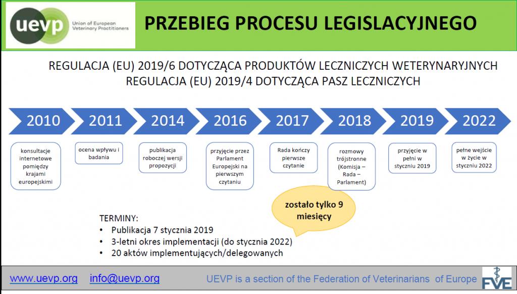 Nowe prawo europejskie